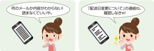 左:「何のメールか内容がわからない!読まなくていいや。」右:「配送日変更についての連絡ね、確認しなきゃ!」