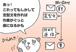 パン田君「これってもしかして定型文を作れば作業がぐっと楽になるかも」