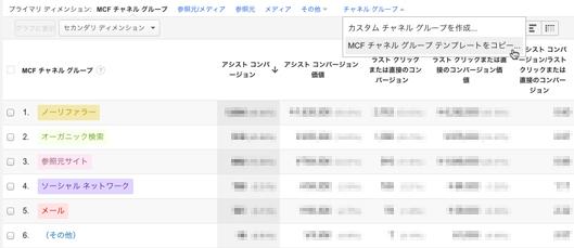 チャネルグループから「MCF チャネルグループテンプレートをコピー」をクリック