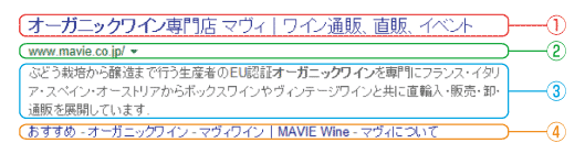 「オーガニックワイン」で検索したときに1位のサイトのスニペット