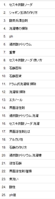石鹸百科(情報サイト)オーガニック検索の流入キーワード(2014/7の上位25)