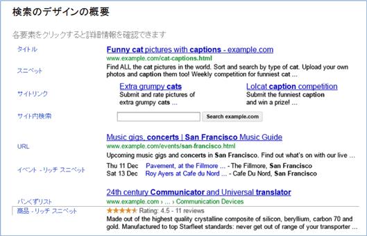 検索のデザインの概要