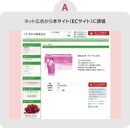 【A】ネット広告から本サイト(ECサイト)に誘導