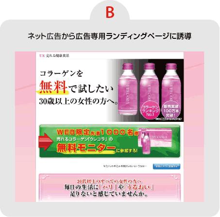 【B】ネット広告から広告専用ランディングページに誘導