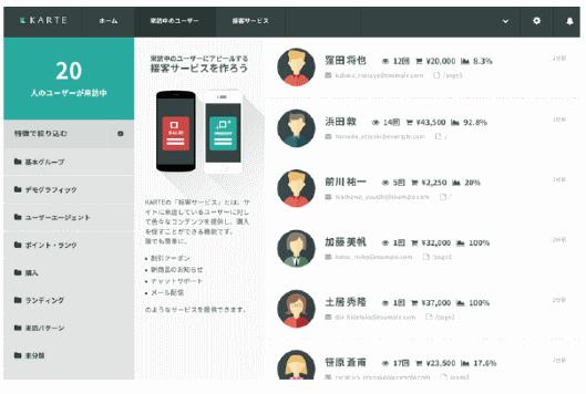 プレイドの「カルテ」管理画面におけるタイムラインのデモ画面