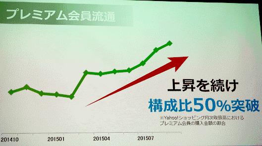 ヤフー小澤氏らが語る「eコマース革命」2年間の評価とこれから⑤