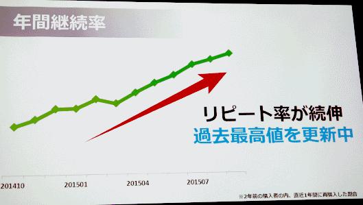 ヤフー小澤氏らが語る「eコマース革命」2年間の評価とこれから⑥