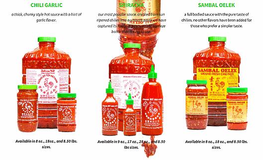 出典は「Huy Fong Sriracha Sauce」