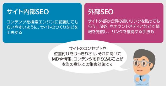 サイト内部SEO コンテンツを検索エンジンに認識してもらいやすいように、サイトのつくりなどを工夫する 外部SEO サイト外部から質の高いリンクを貼ってもらう。SNSやオウンドメディアなどで情報を発信し、リンクを獲得する手法も サイトのコンセプトや位置付けをはっきりさせ、それに向けてMDや情報、コンテンツを作り込むことが本当の意味での集客対策です