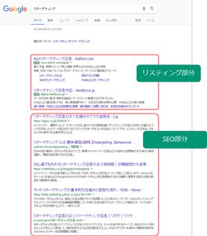 Googleで「リターゲティング」を検索した場合の検索結果。上部がリスティング部分で、下部がSEOの部分