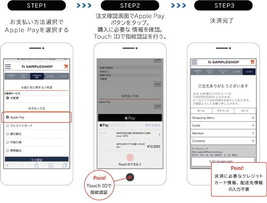 ステップ1:お支払い方法選択でApple Payを選択する ステップ2:注文確認画面でステップ1:Apple Payボタンをタップするステップ2:購入に必要な情報を確認しTouch IDで指紋認証を行う(ポイント:TouchIDで指紋認証)ステップ3:決済完了。会員登録や会員ログインにも誘導可能(ポイント:情報入力画面をスキップ/決済に必要なクレジットカード情報、配送先情報の入力不要)ボタンをタップ。購入に必要な情報を確認。Touch IDで指紋認証を行う(ポイント:TouchIDで指紋認証) ステップ3:決済完了(ポイント:決済費に強うナクレジットカード情報、配送先情報の入力不要)