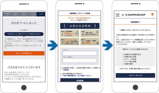 注文完了画面→パスワード登録画面→会員登録完了画面