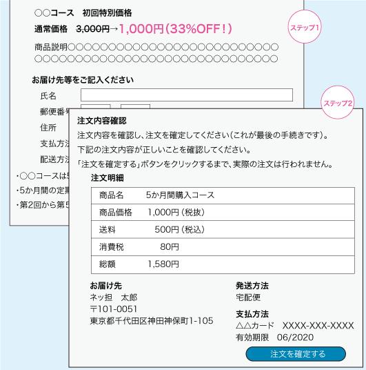 ○○コース 初回特別価格通常価格 3,000円→1,000円(33%OFF!)注文を確定する