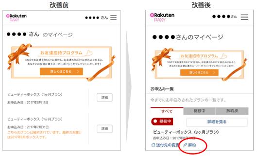 解約に関するページ改善(例) マイページにて、「解約」ボタンを設け、分かりやすく。改善前 改善後