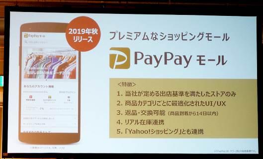 ヤフーが運営する「PayPayモール」