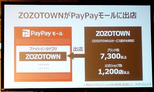 「PayPayモール」に「ZOZOTOWN」が出店する