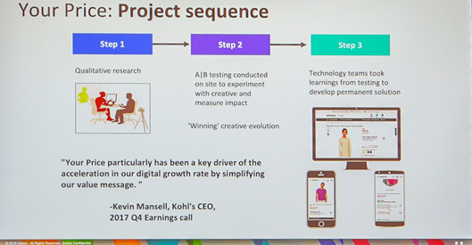 your price: Project sequence Step1 Qualitative research Step2 A/B testing conducted on site to experiment with creative and measure impact Winning creative evolution step3 technology teams took learnings from testing to develop permanent solution