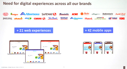 need for digital experiences across all our brands