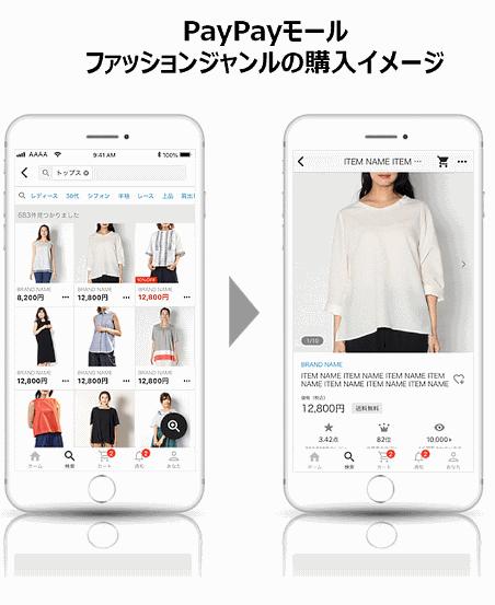 「PayPayモール」のファッションジャンルのイメージ
