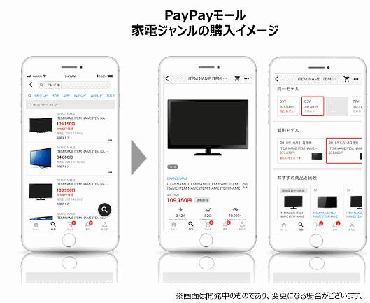 「PayPay」モールの家電ジャンルの購入イメージ