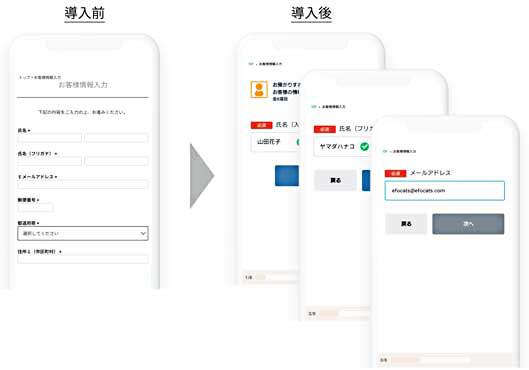 一般的なフォーム(左)と「1画面1質問」形式の比較イメージ