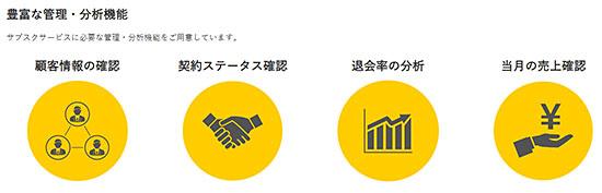 日本サブスクリプションビジネス大賞 優秀賞 SubscLamp 日本サブスクリプションビジネス振興会