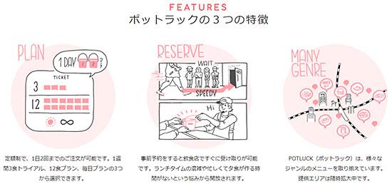 日本サブスクリプションビジネス大賞 優秀賞 POTLUCK 日本サブスクリプションビジネス振興会