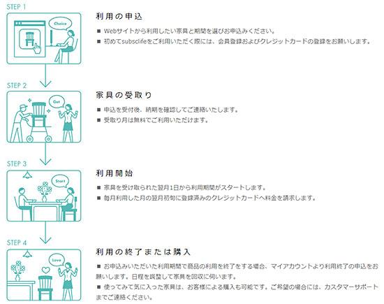 日本サブスクリプションビジネス大賞 ブロンズ賞 subsclife 日本サブスクリプションビジネス振興会
