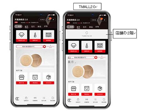 トランスコスモスチャイナ 中国EC Tmall Tmall旗艦店2.0