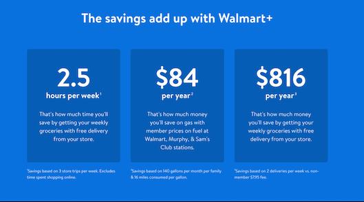 「Walmart+」を利用することでどの程度のコストセーブができるかについて
