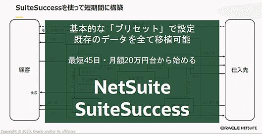 日本オラクル オラクル oracle NetSuite 業務効率化 SuiteSuccessの特徴