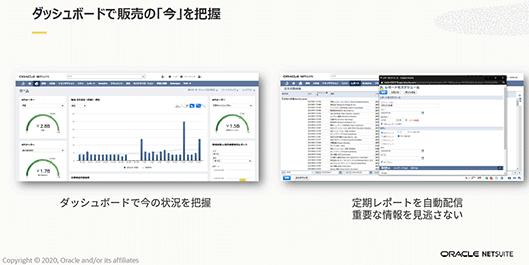 日本オラクル オラクル oracle NetSuite 業務効率化 ダッシュボードのイメージと一部の機能