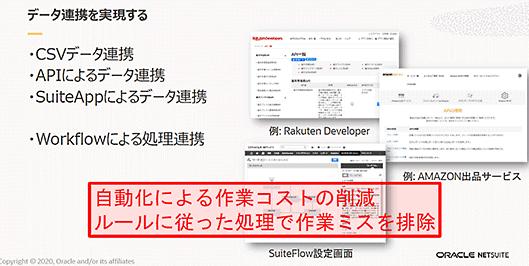 日本オラクル オラクル oracle NetSuite 業務効率化 NetSuiteの主なデータ連携機能など