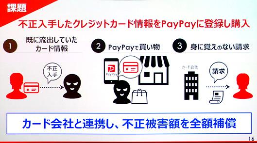 不正入手したクレジットカード情報をPayPayに登録し購入