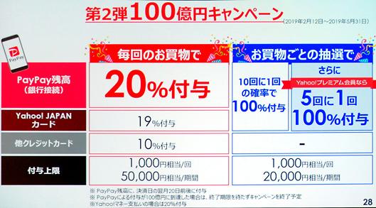 第2弾 100億円キャンペーンの概要2