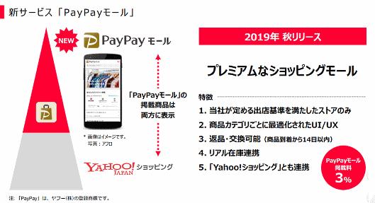 ヤフーの2019年4~6月期(2020年3月期 第1四半期)連結決算 ヤフーは2019年秋に新モール「PayPayモール」を開設