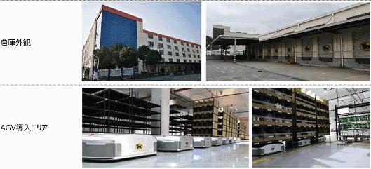 ヤマトホールディングス(YHD)は8月16日、YHD傘下の雅瑪多国際物流有限公司(YIL)がロジザードのグループである龍騎士供応鏈科技(上海)有限公司と連携、上海ロジセンターに自動搬送ロボット(AGV)を導入し、主に中国でEC事業を行っている企業向けに高品質な物流サービスの提供を開始したと発表