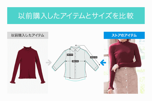 ファッションECサイト「SHOPLIST.com by CROOZ」のAndroidアプリに、ECサイトで閲覧中の衣服のサイズと過去に購入した衣服のサイズを比較できる新機能を追加