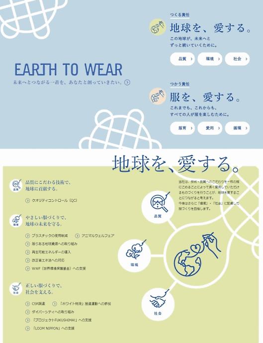 三陽商会のサステナブルアクションプランの総称「EARTH TO WEAR」