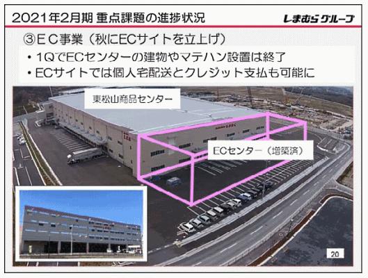 しまむらが2020年秋に運用を始めるECサイト運営に関する概要 埼玉県の東松山商品センターを増築し、増設部分をECセンターとして稼働させる