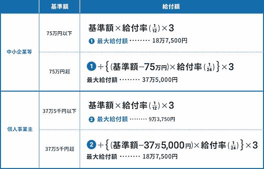 都 支援 東京 家賃