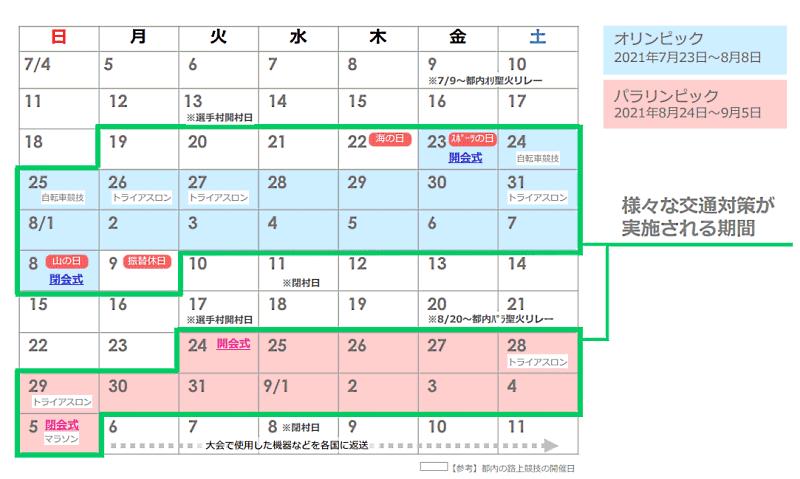「東京2020オリンピック・パラリンピック競技大会」スケジュール