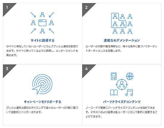 フューチャーショップ futureshop Webプッシュ通知機能 AIQUA LITEの特徴