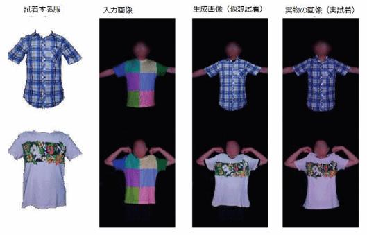 東京大学大学院情報理工学系研究科創造情報学専攻の五十嵐健夫研究室が、リアルタイムで高品質な仮想試着を実現する手法を開発
