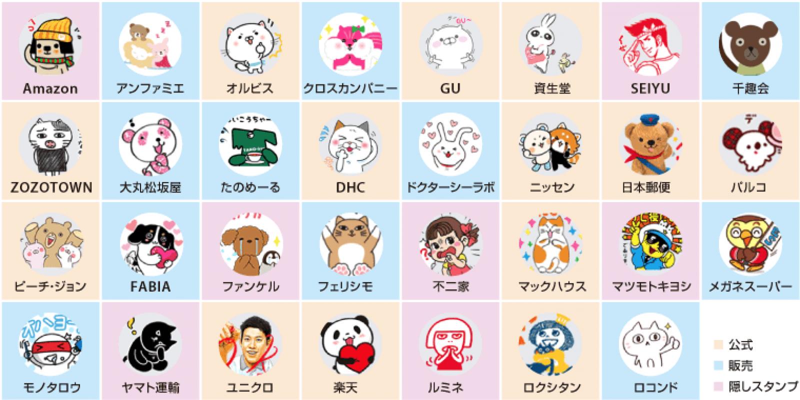 Lineスタンプを使ったec関連企業31社のキャラクター戦略 ネットショップ担当者フォーラム